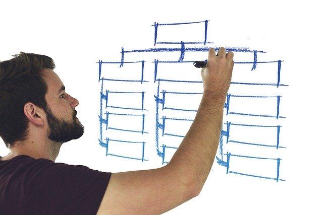 Visioで組織図を作ってみた感想 メリットデメリット